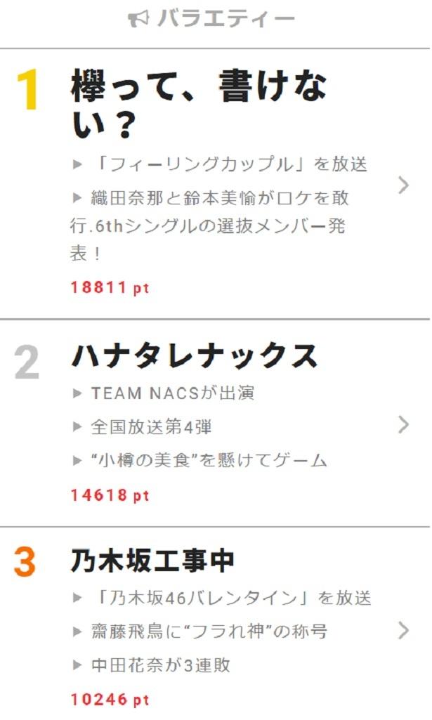 "TEAM NACSが北海道の美食を紹介する特番「ハナタレナックス」では""小樽の美食""を懸けてゲームやクイズが繰り広げられた"