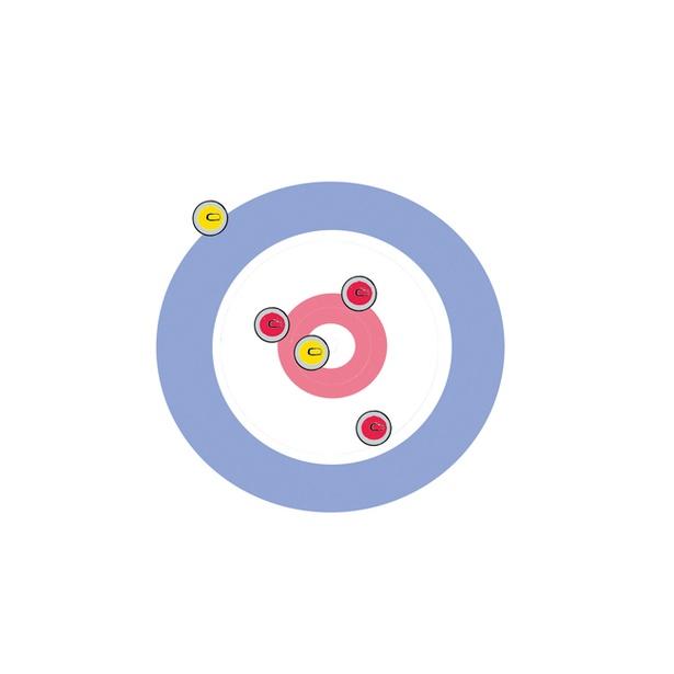 【点の読み方】この場合、より中心に近い黄色側の得点。だが、周りを赤色側が固めているため1得点のみ。赤色側は0点。