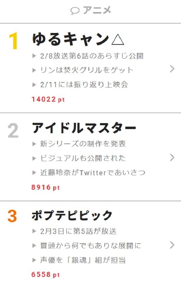 「ゆるキャン△」は、2月11日(日)にニコニコ生放送にて第1話から第6話の振り返り上映会の開催が決定