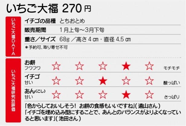赤坂青野「いちご大福」DATA