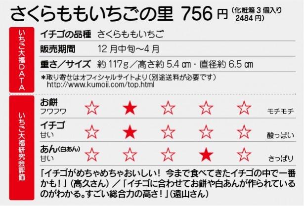 和菓子処 福屋「さくらももいちごの里」DATA