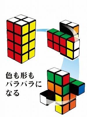 左右、上下に回転させる度に色も形も変化する