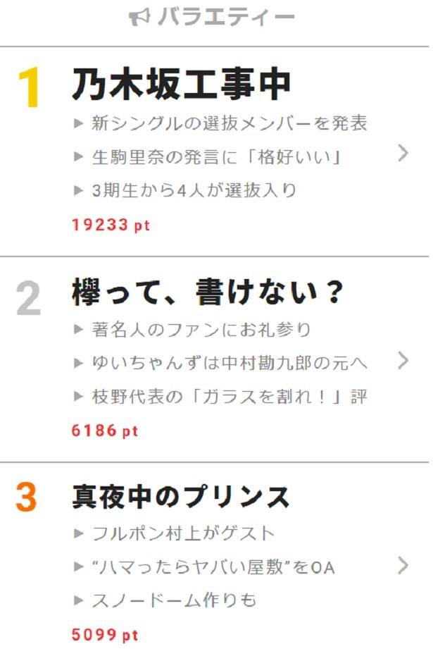 """3月11日の「欅って、書けない?」では、欅坂46ファンの著名人にお礼参りをする後編をオンエア。""""ゆいちゃんず""""は中村勘九郎の楽屋を訪ねた"""
