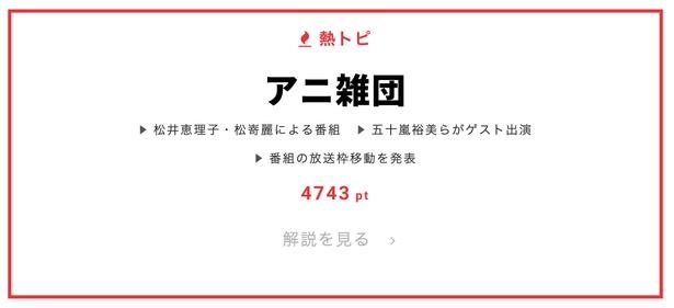 """3月13日の""""視聴熱""""デイリーランキング・熱トピは、""""アニ雑団""""をピックアップ!"""