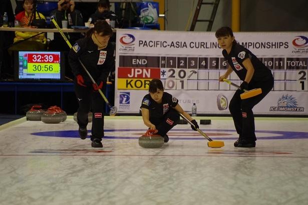 平昌オリンピックで銅メダルを獲得したLS北見が、チーム富士急と激突