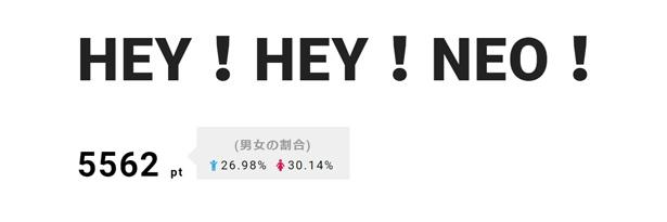 【写真を見る】1位は「HEY!HEY!NEO!」。ダウンタウンが三浦大知と20年ぶりの再会を果たした