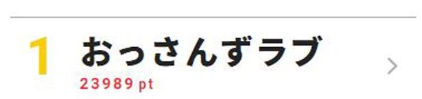 田中圭の見事な背筋にも称賛の声