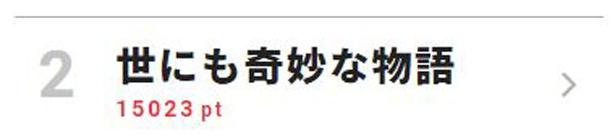 白石麻衣が乃木坂46公式ツイッターでコメント