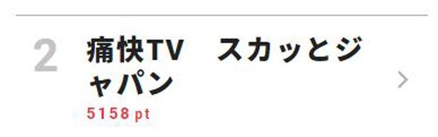 MC内村光良「月9」出演記念で長澤まさみ、小日向文世が出演