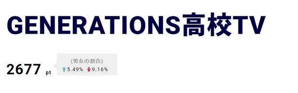 「GENERATIONS高校TV」からはLINEスタンプの発売も!