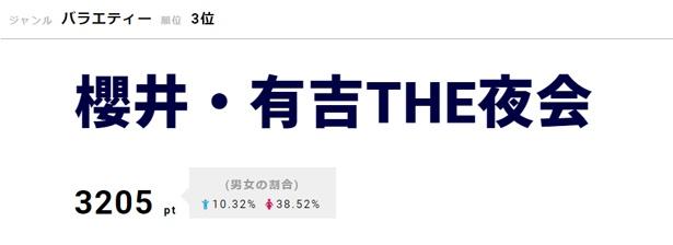 5月17日(木)放送「櫻井・有吉THE夜会」にKAT-TUNが出演。ファンの期待が高まる