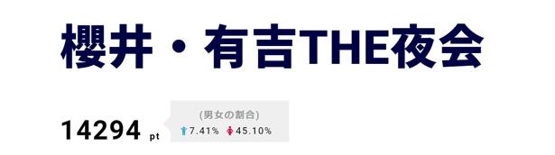 充電期間を終えたKAT-TUNが約2年ぶりにゲスト出演