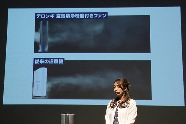 「デロンギ 空気清浄機能付きファン」と従来の送風機が作り出す気流の違いを比較した図