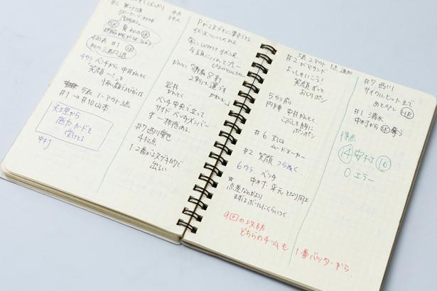 熱闘甲子園の取材ノート。試合内容だけでなく選手や監督の行動、表情なども記されている