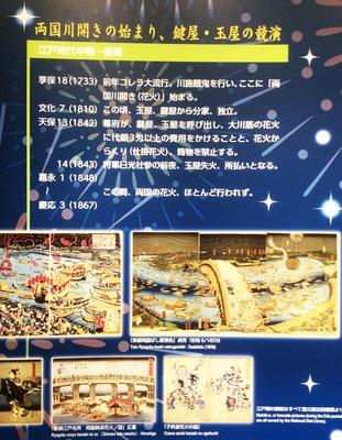 両国花火資料館に展示されている江戸時代の年表