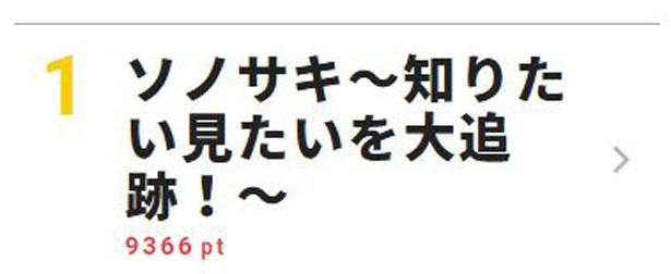 ジェジュンと乃木坂46・秋元真夏が「餃子の王将」のギョーザを初体験