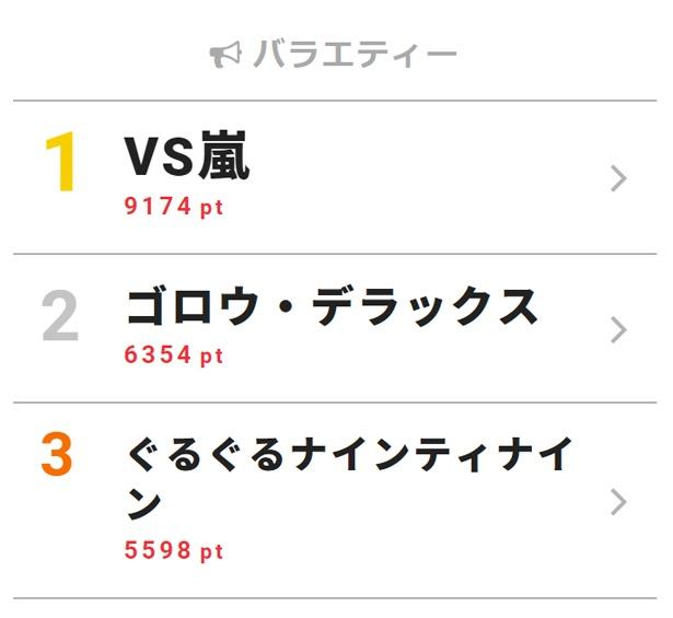 嵐が「VS嵐」で明かしたコンサート中の「明太子事件」とは?【視聴熱TOP3】