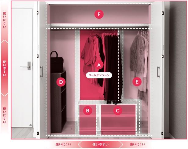 パンパンなクローゼット改善! 服選びが楽になる収納のコツ STEP4