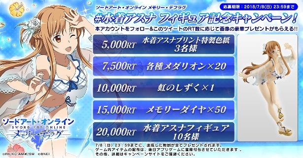 「SAO」で水着イベント! アスナの水着フィギュアも登場!