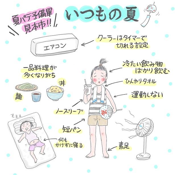 暑いとついついクーラーをつけっぱなしにしたり、冷たい物ばかり飲んでしまう