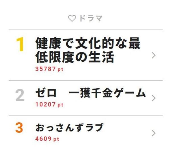 「ケンカツ」井浦新・田中圭、前作とガラリと違う表情に「さすが!」の声【視聴熱TOP3】