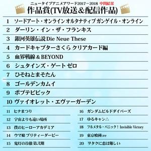「ニュータイプアニメアワード2017-2018」中間発表!投票締切は8月27日!