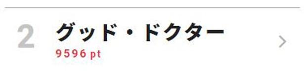 8月9日に第5話を放送