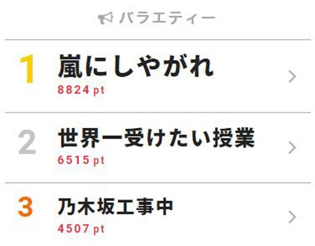 """「嵐にしやがれ」でKing & Princeが""""近眼のプリンス""""に!?【視聴熱TOP3】"""