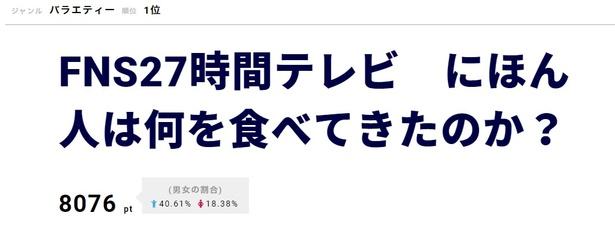 """【写真を見る】""""27時間テレビ""""では松岡修造のコーナーも話題に"""