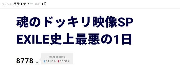 【写真を見る】爆発を見てぼうぜんと立ち尽くすピュアな岩田剛典に大反響!