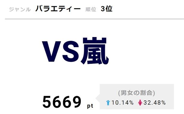 「VS嵐」では、嵐が「チーム埼玉」と対決