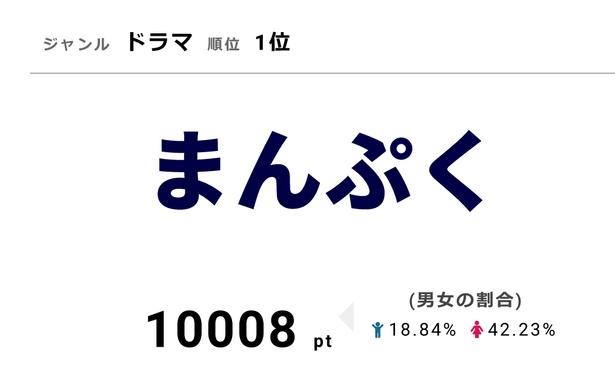 「まんぷく」では咲(内田有紀)の結婚式が描かれた