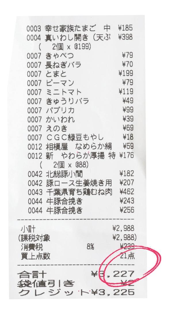 1回の買い物は約3000円