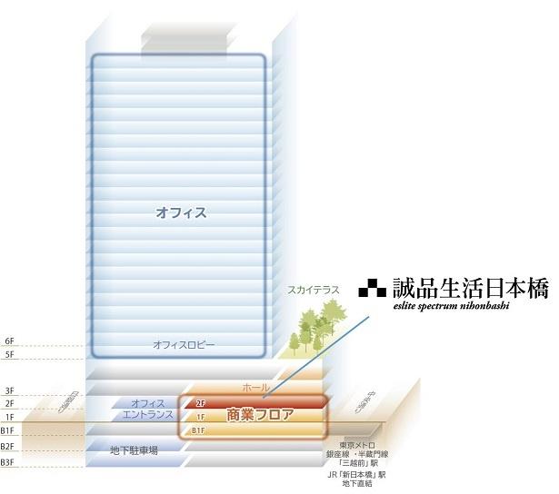 「日本橋室町三井タワー」のフロア説明