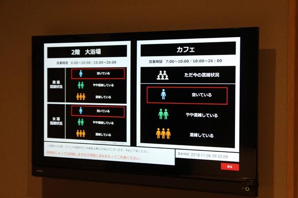 大浴場とカフェ&バー「BUNDOZA」の混雑状況をチェックできるテレビ。部屋に備え付けのタブレットでも同様の画面を表示できる