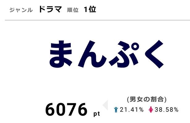 「まんぷく」は11月8日に第34話を放送