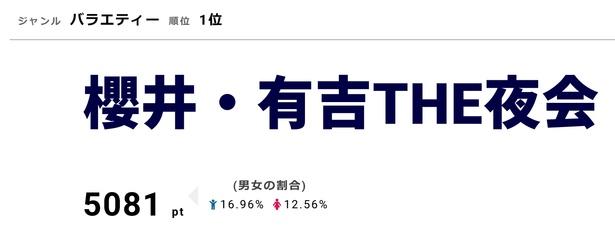 11月8日の「櫻井・有吉THE夜会」に古市憲寿、乃木坂46メンバーがゲスト出演