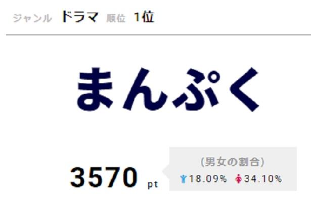 「まんぷく」1月10日に第83話を放送