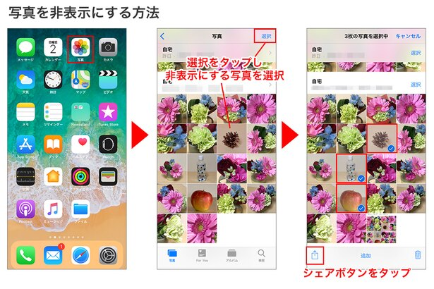 写真アプリ→「選択」をタップし、非表示にしたい写真を選択→シェアボタンをタップ(複数選択もOK)