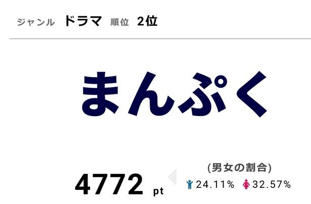 「まんぷく」3月7日に第131話を放送