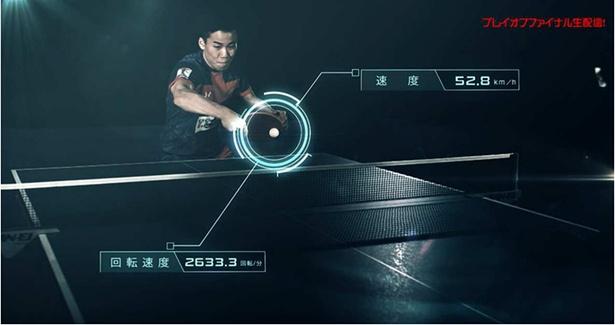 ファイナルの中継では球速や回転速度などを表示する試みがなされる