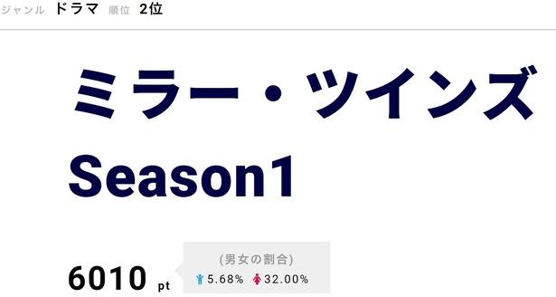 Kis-My-Ft2の藤ヶ谷太輔が1人2役に挑む、東海テレビ×WOWOWの共同製作ドラマが4月6日にスタート