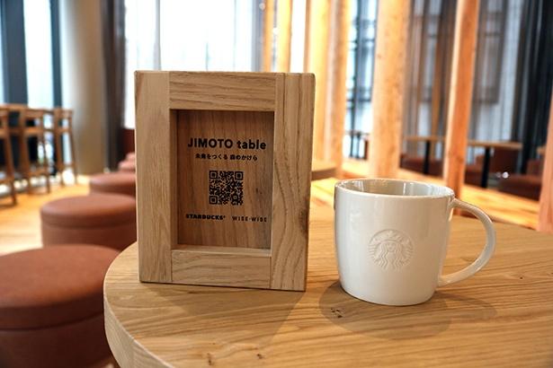 お店でQRコードを読み取ると「JIMOTO tableプロジェクト」のストーリー映像を見ることができる