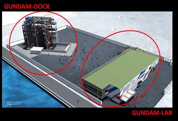 「GUNDAM FACTORY YOKOHAMA」 はGUNDAM-DOCKとGUNDAM-LABの2エリアで構成