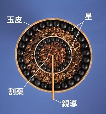世界に誇る日本の花火の構造とは?