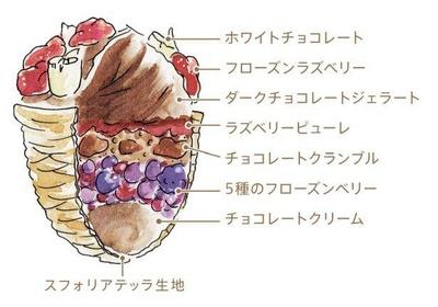 """奥深いカカオのダークチョコレート、チョコレートクリーム、5種のフローズンベリーが楽しめる「スフォリアテッラ ジェラート パルフェ """"ダークチョコレート""""」"""