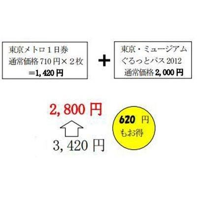 通常販売価格よりも620円お得