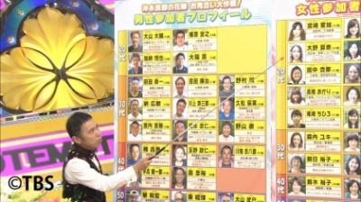 【写真】2011年11月1日にスタートした恋愛応援バラエティ番組のスペシャルがいよいよ放送!