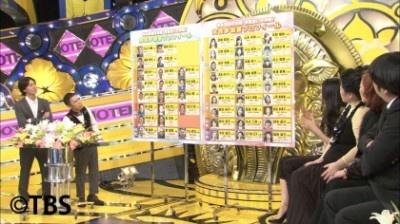 スペシャルゲストの国仲涼子も興奮の男女47人による真剣バトル!