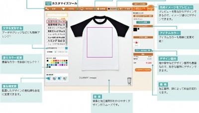 簡単操作でオリジナルTシャツが作成可能